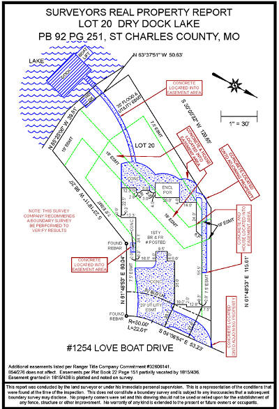 types of land surveys real estate pros and cons of a srpr a k a spot cardinal surveying 8556